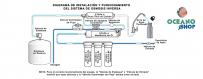 Equipos de osmosis inversa